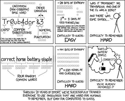 password_strength explainxkcd.com